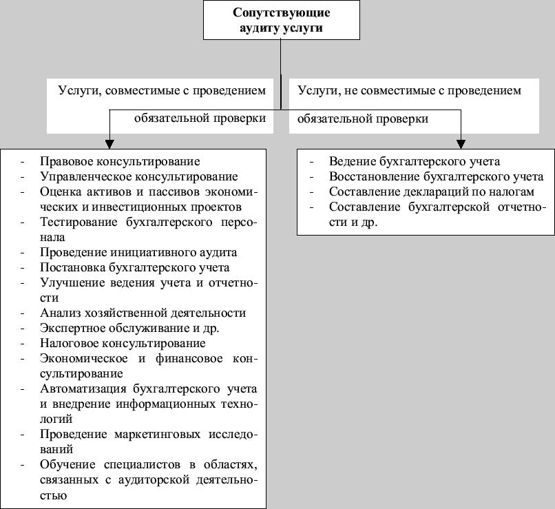 Система нормативного