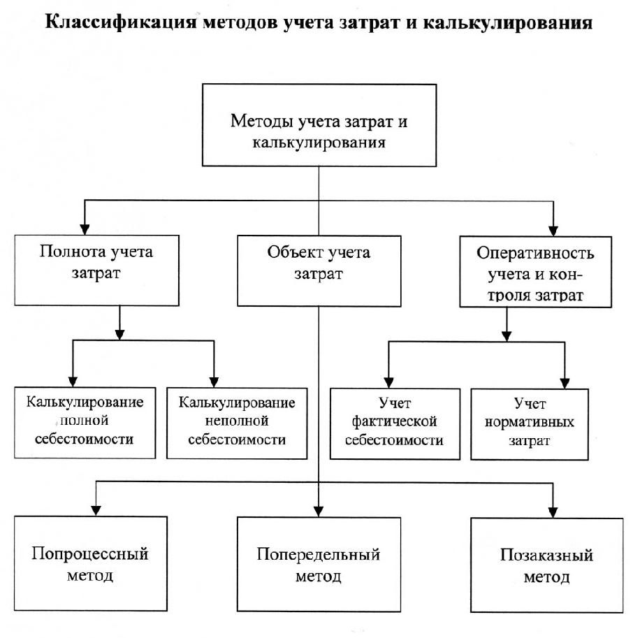 Классификация норм, образующих нормативное.  16.02.2009. Вверх.  Далее.  ЯГПУ, Центр информационных технологий...