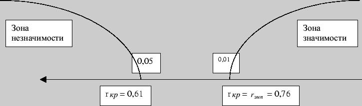 \includegraphics{D:/html/work/link1/metod/met125/r34.eps}