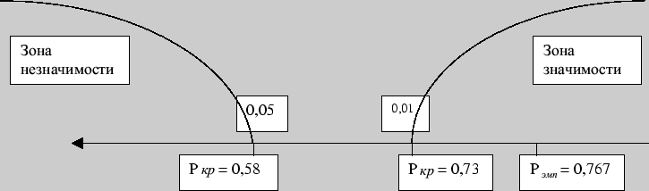 \includegraphics{D:/html/work/link1/metod/met125/r37.eps}