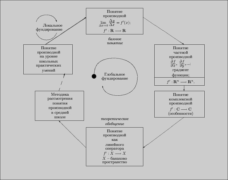 Схема фундирования школьного