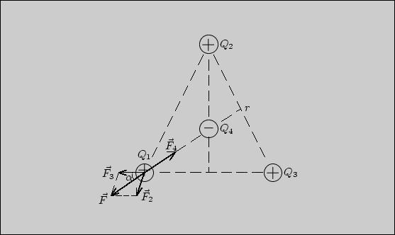 Решение задач на закон кулона 10 класс с решениями